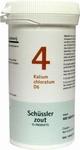Pfluger Schusslerzout  4 Kalium chloratum D6